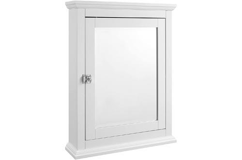 Medicine Cabinets in White Finish